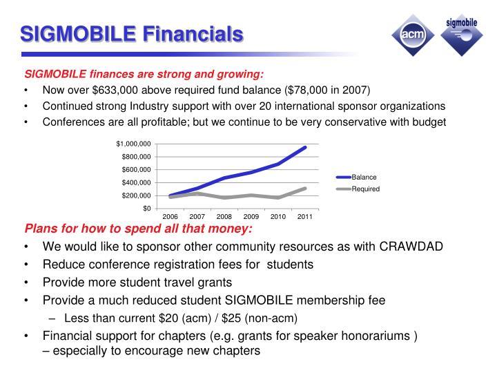 Sigmobile financials