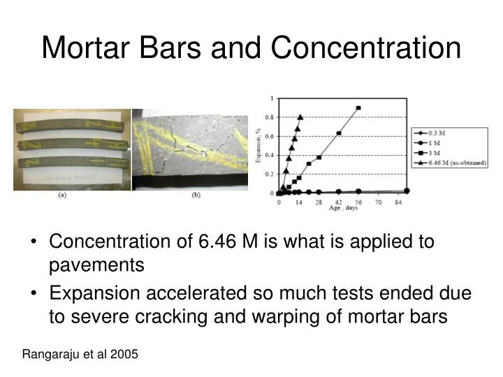 Mortar Bars and Concentration