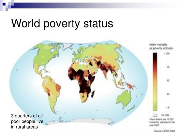 World poverty status