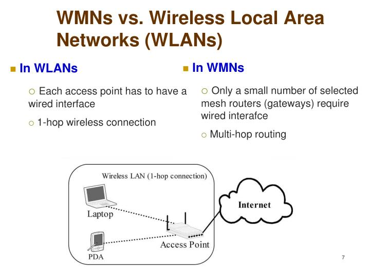wireless local area networks history and The wireless local area network test bed was chosen as australia's contribution to the exhibition a history wireless phone use rather than wi-fi networks.