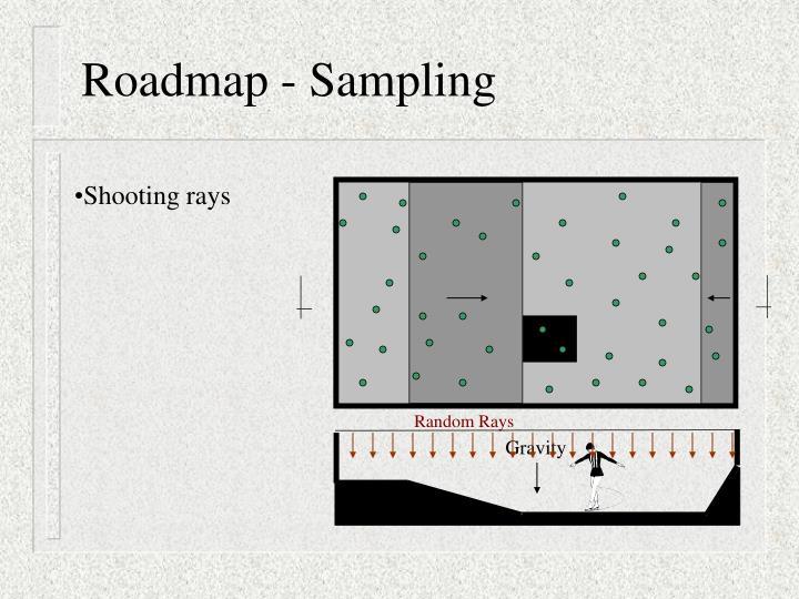 Shooting rays