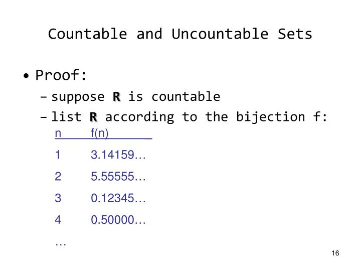 countable and uncountable sets pdf