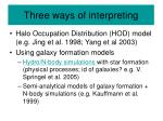 three ways of interpreting
