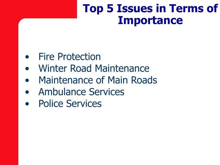 Top 5 Issues in Terms of Importance