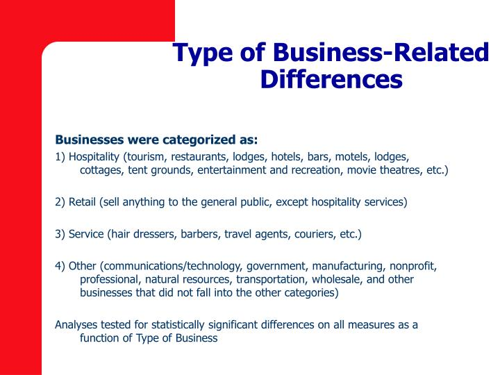 Type of Business-Related Differences