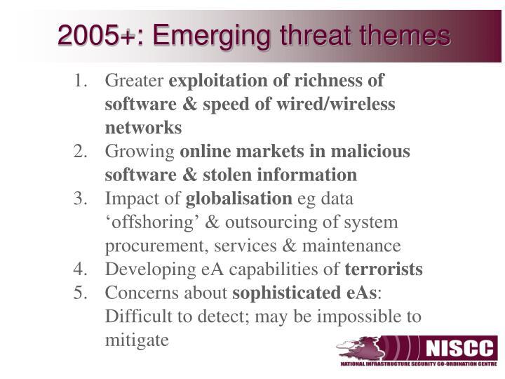2005+: Emerging threat themes
