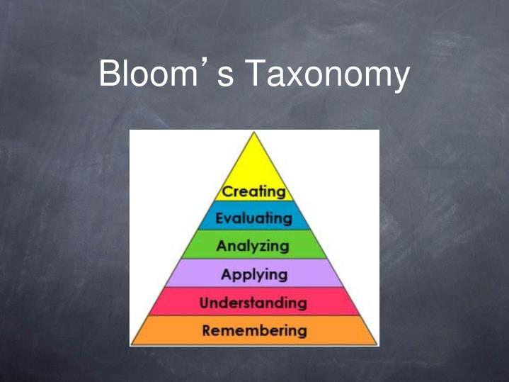 Bloom s taxonomy