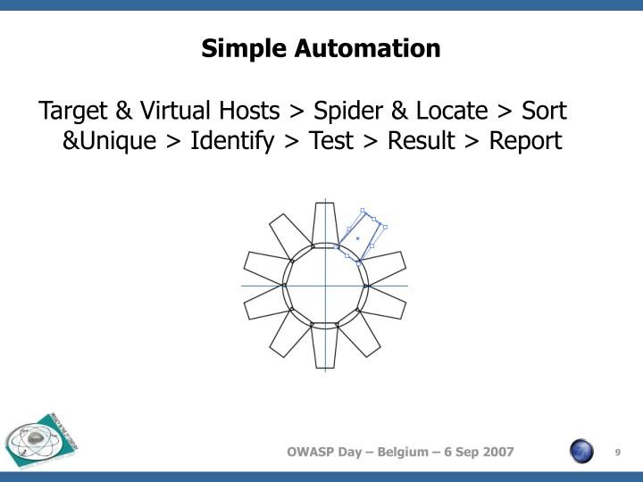 Simple Automation