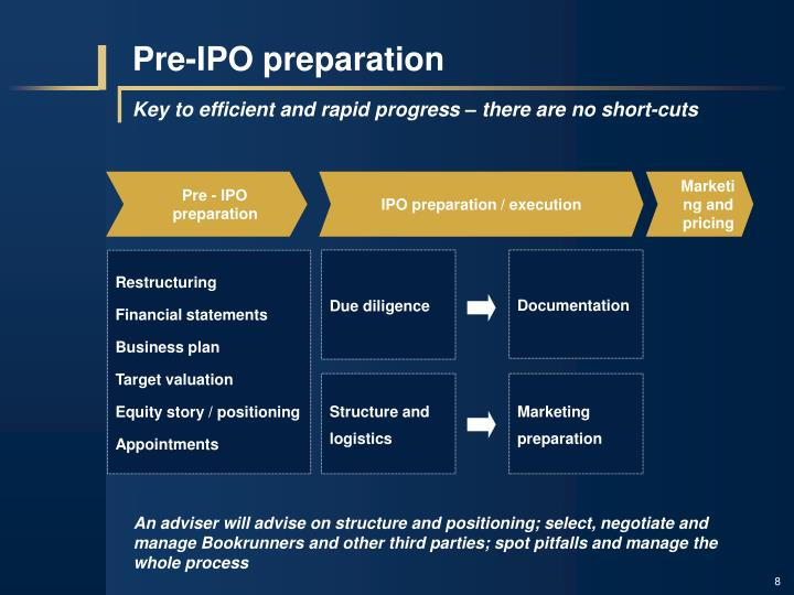 How to negotiate pre-ipo stock options