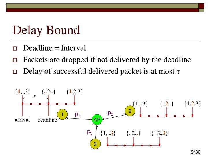 Delay Bound