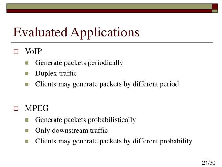 Evaluated Applications