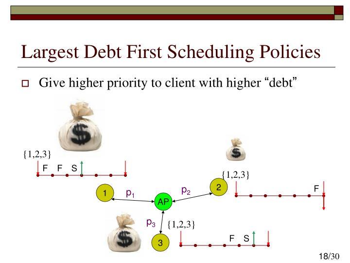 Largest Debt First Scheduling Policies