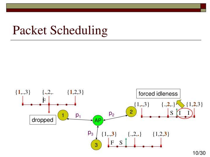 Packet Scheduling