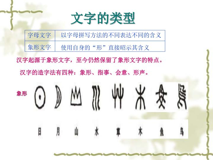 以字母拼写方法的不同表达不同的含义