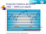 evoluci n hist rica del precio 1982 2009 cvs u s lt