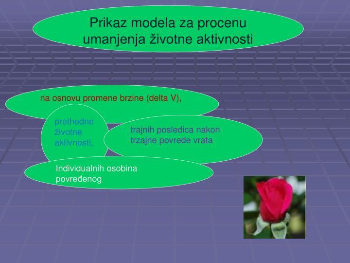 Prikaz modela za procenu umanjenja životne aktivnosti
