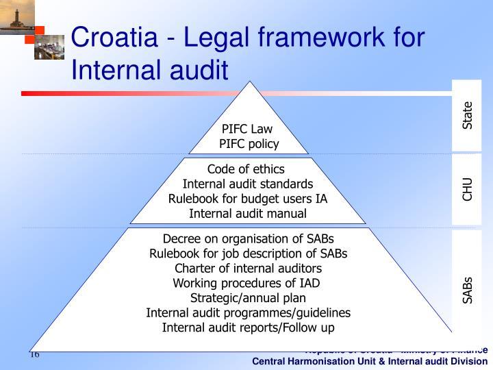 Croatia - Legal framework for Internal audit