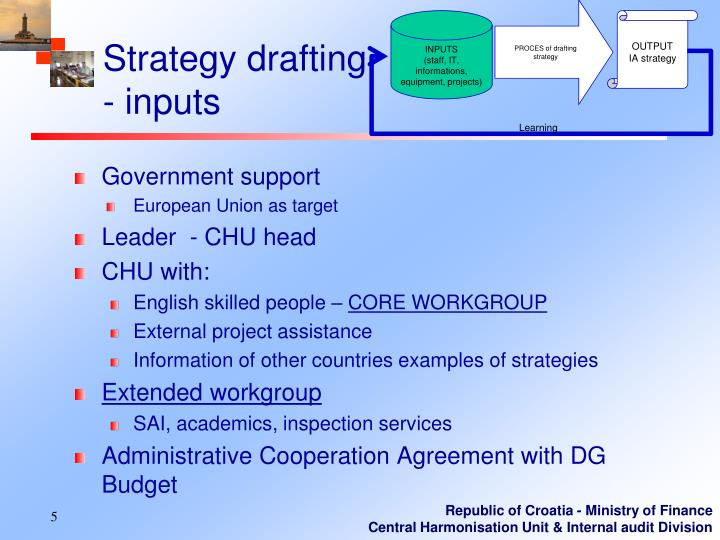 Strategy drafting