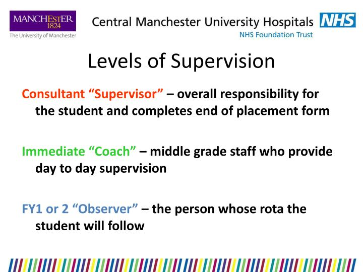 Levels of Supervision