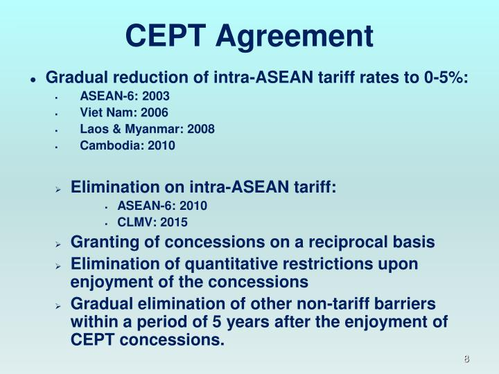 Ppt Asean Free Trade Area Afta A General Overview Jakarta 10