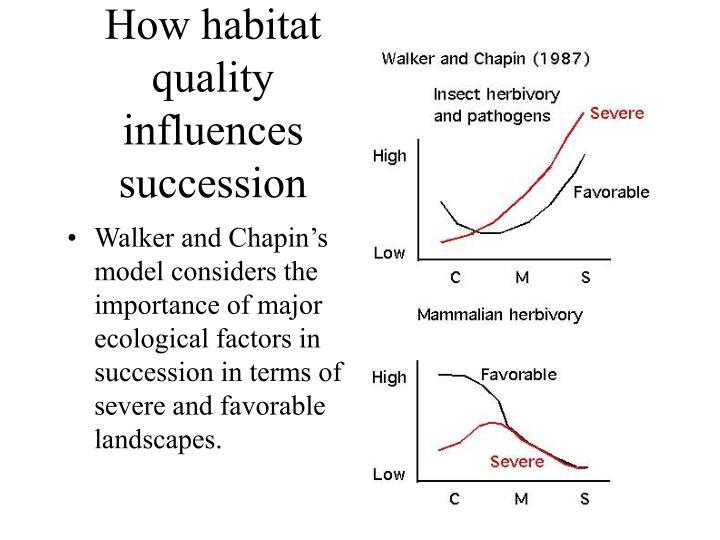 How habitat quality influences succession