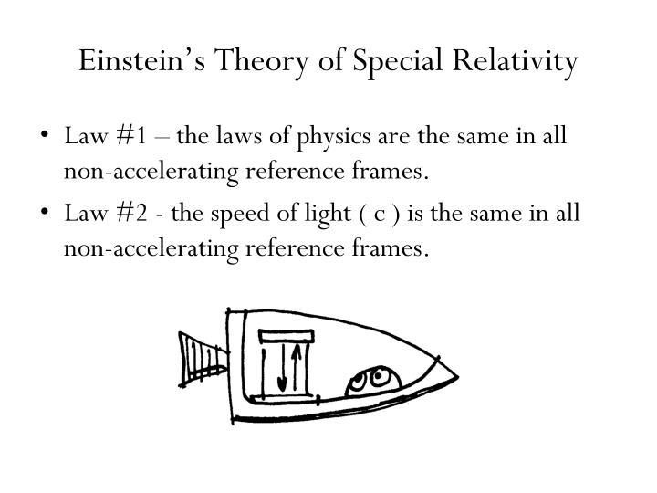 Einstein s theory of special relativity2