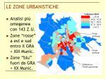 le zone urbanistiche