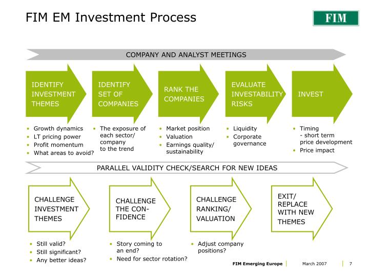 investment process We believe that if you have a disciplined process and you follow it, you get good results our five-step investment management process is the first principle in our power of 5 investing® system.