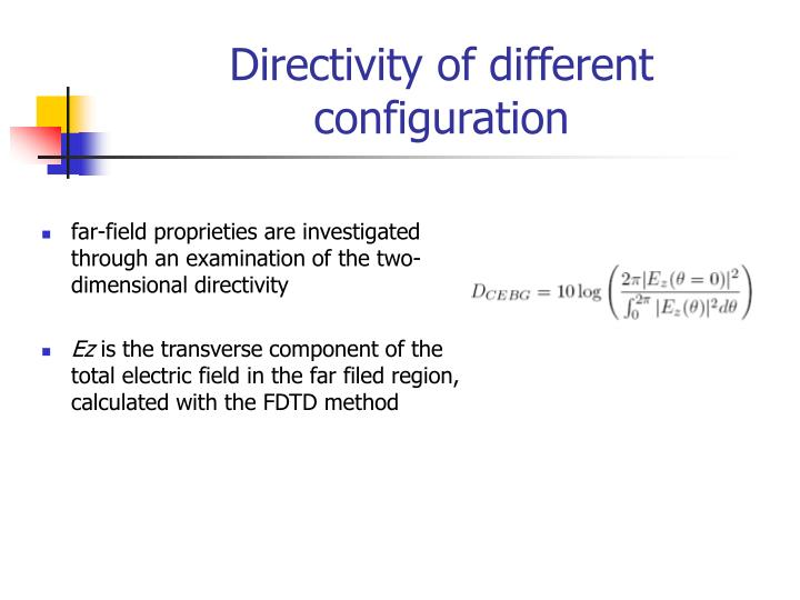 Directivity of different configuration