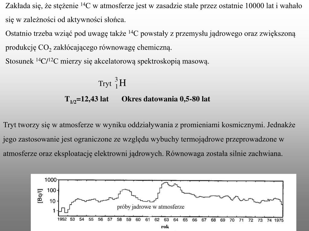 definicja datowania chemicznego