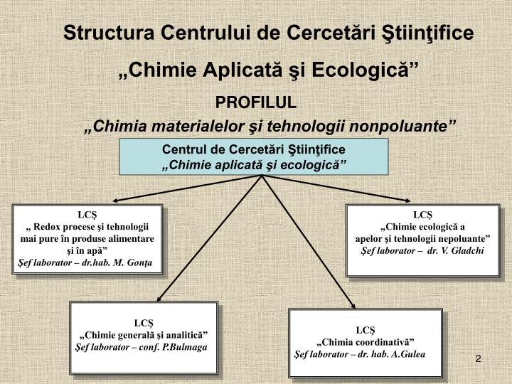 Structura centrului de cercet ri tiin ifice chimie aplicat i ecologic