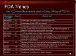 fda trends6