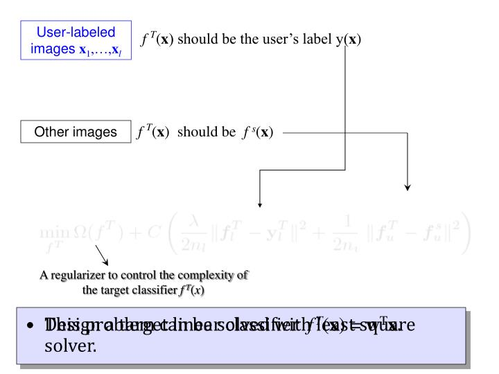 User-labeled images