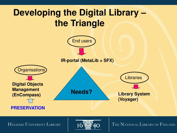 Developing the Digital Library –