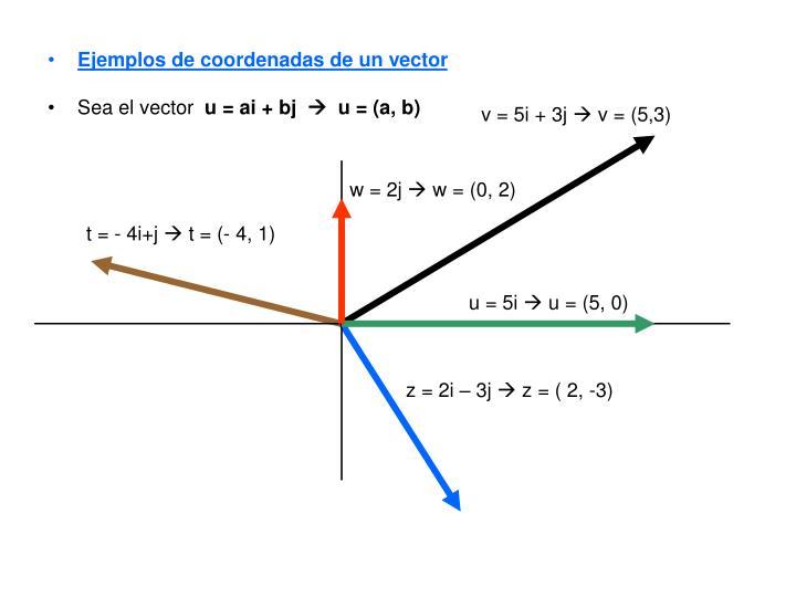 v = 5i + 3j