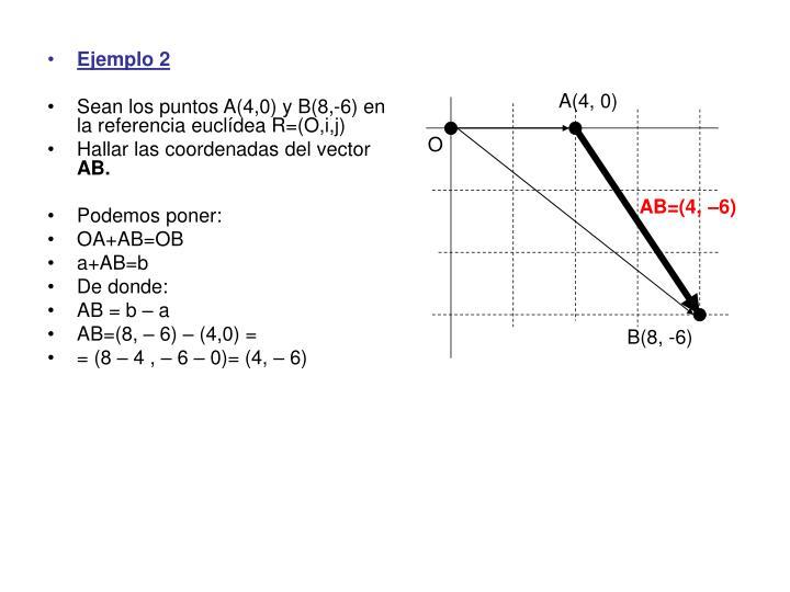 A(4, 0)