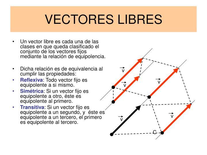 VECTORES LIBRES