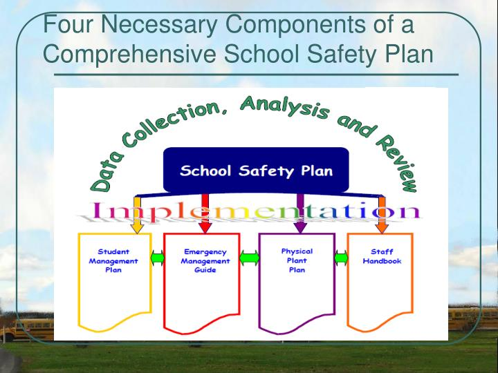 ppt - any district  school comprehensive school safety plan  logo  powerpoint presentation