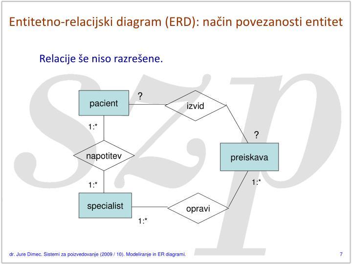 Entitetno-relacijski diagram (ERD): način povezanosti entitet