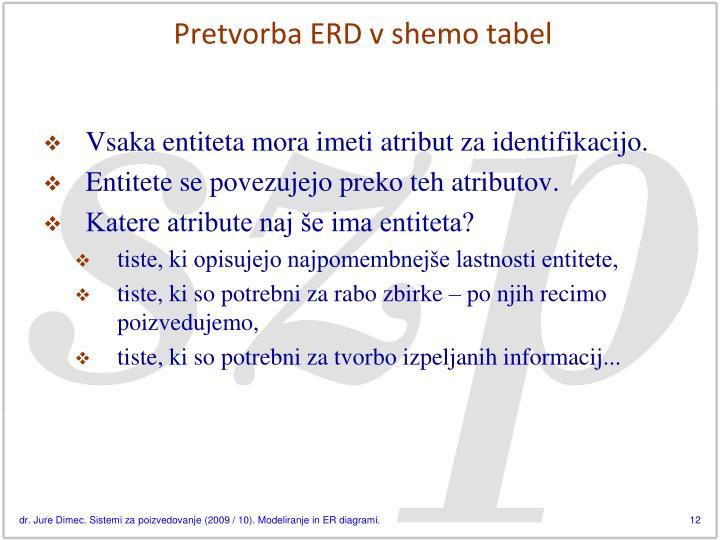 Pretvorba ERD v shemo tabel