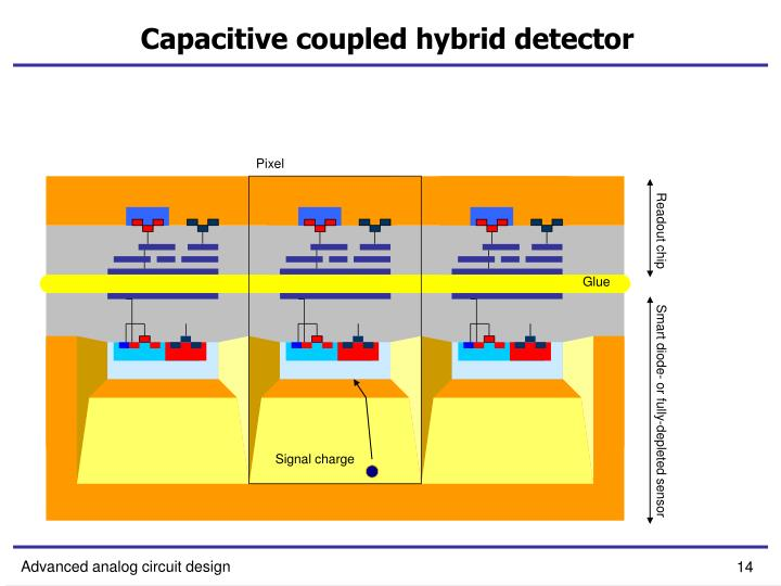 Capacitive coupled hybrid detector