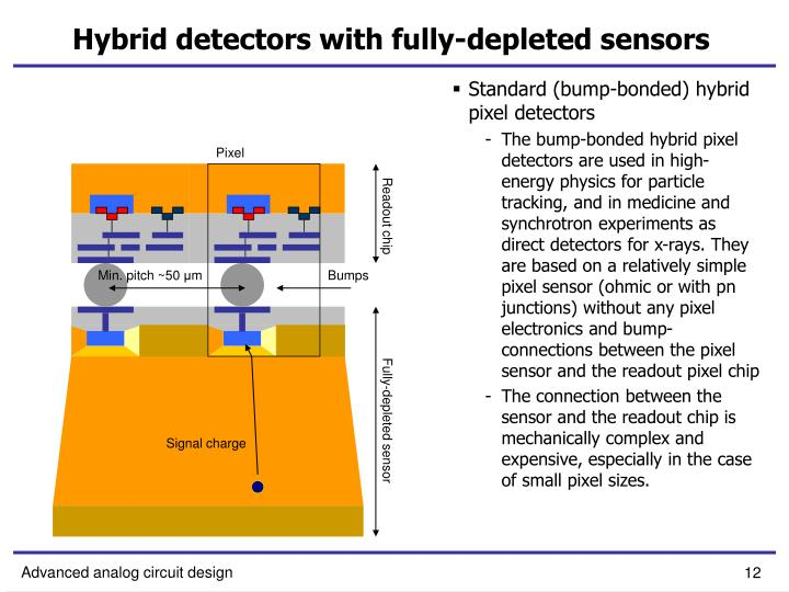 Hybrid detectors with fully-depleted sensors