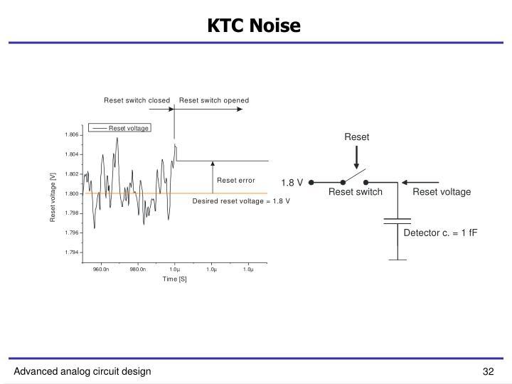 KTC Noise