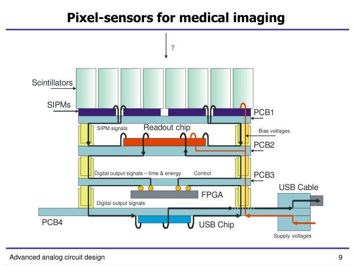 Pixel-sensors for medical imaging