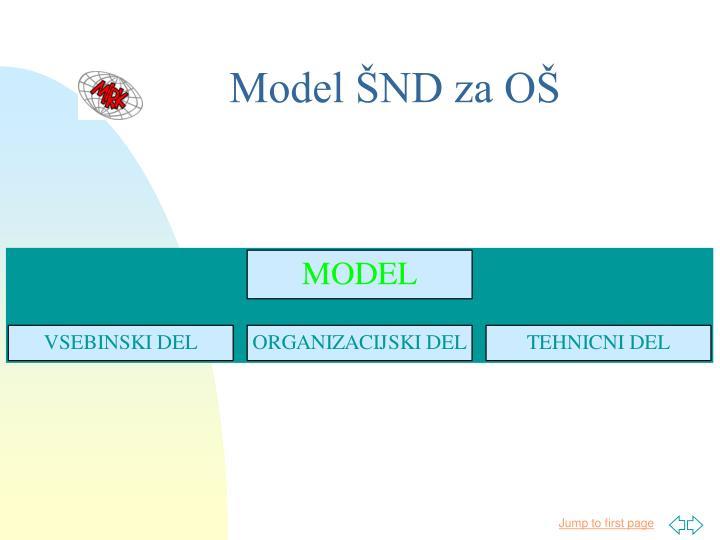 Model ŠND za OŠ