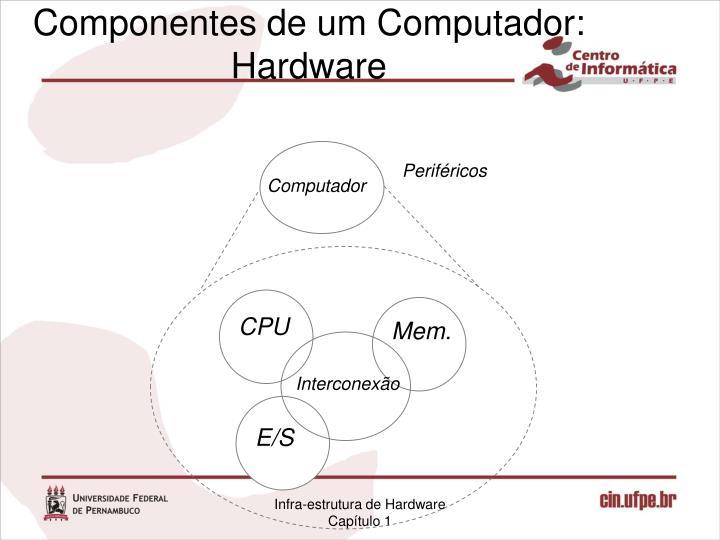 Componentes de um Computador: Hardware