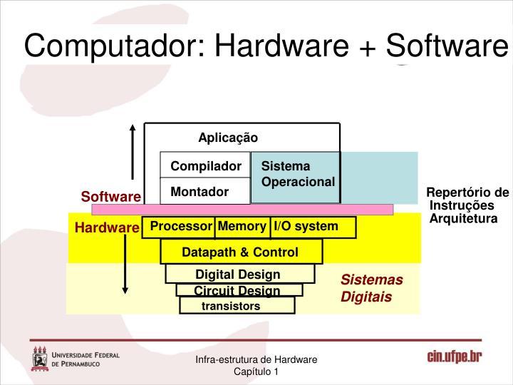 Computador: Hardware + Software