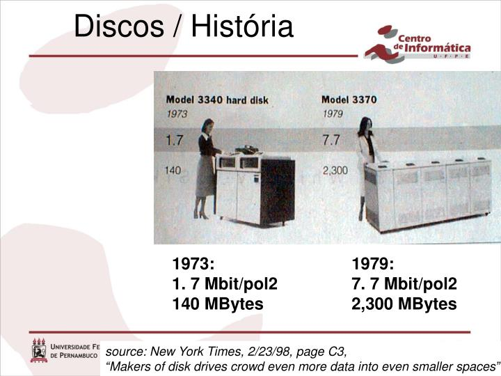 Discos / História