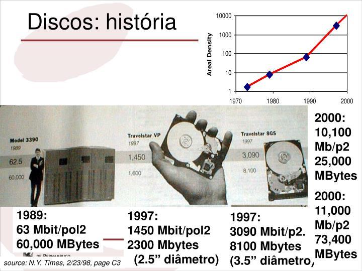 Discos: história