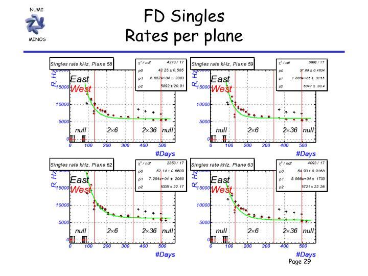 FD Singles